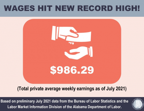 July Unemployment Drops to 3.2%, Wages Hit New Record High